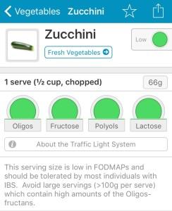 monash app zucchine