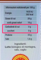Etichetta Parmigiano Reggiano