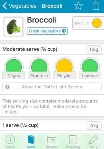 Monash App Broccoli